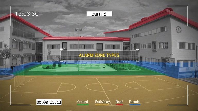 IRIS™ Alarm zones